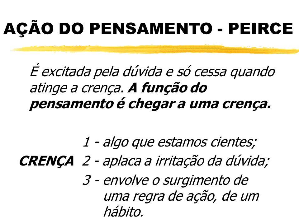 AÇÃO DO PENSAMENTO - PEIRCE