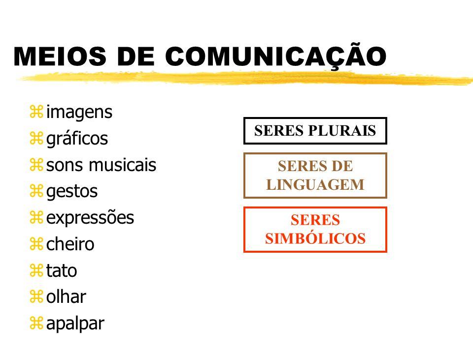 MEIOS DE COMUNICAÇÃO imagens gráficos sons musicais gestos expressões