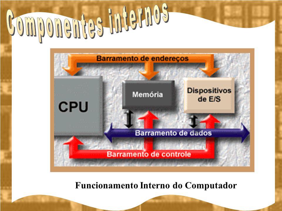 Componentes internos Funcionamento Interno do Computador