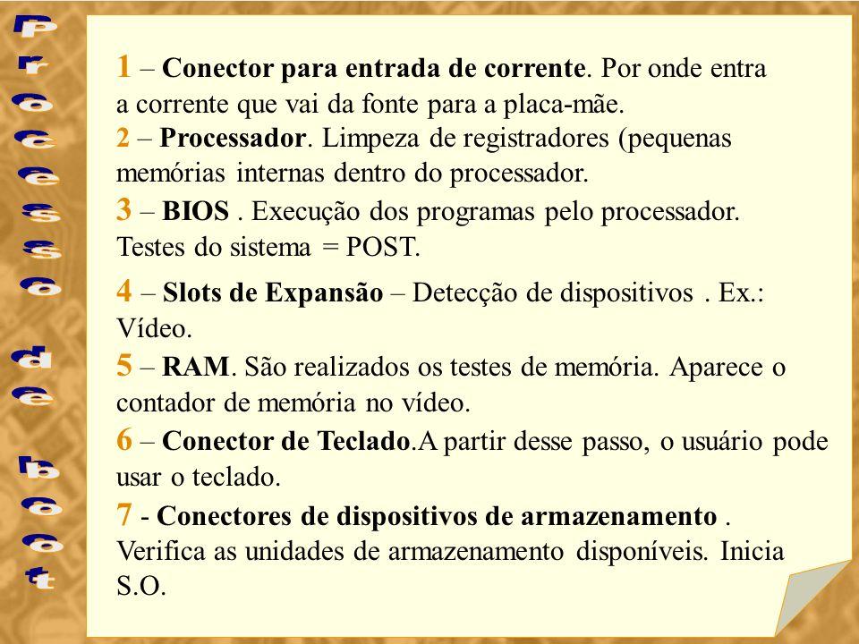 1 – Conector para entrada de corrente