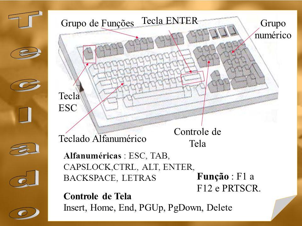 Teclado Tecla ENTER Grupo de Funções Grupo numérico Tecla ESC