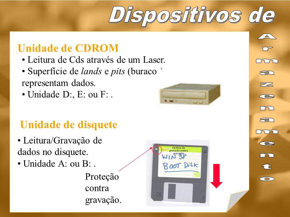 Dispositivos de Armazenamento Unidade de CDROM Unidade de disquete