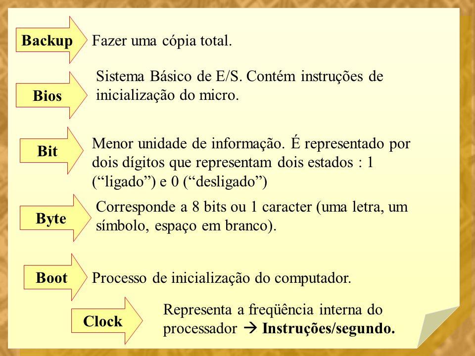 Backup Fazer uma cópia total. Sistema Básico de E/S. Contém instruções de inicialização do micro. Bios.