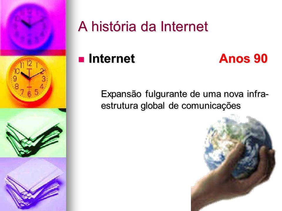 A história da Internet Internet Anos 90