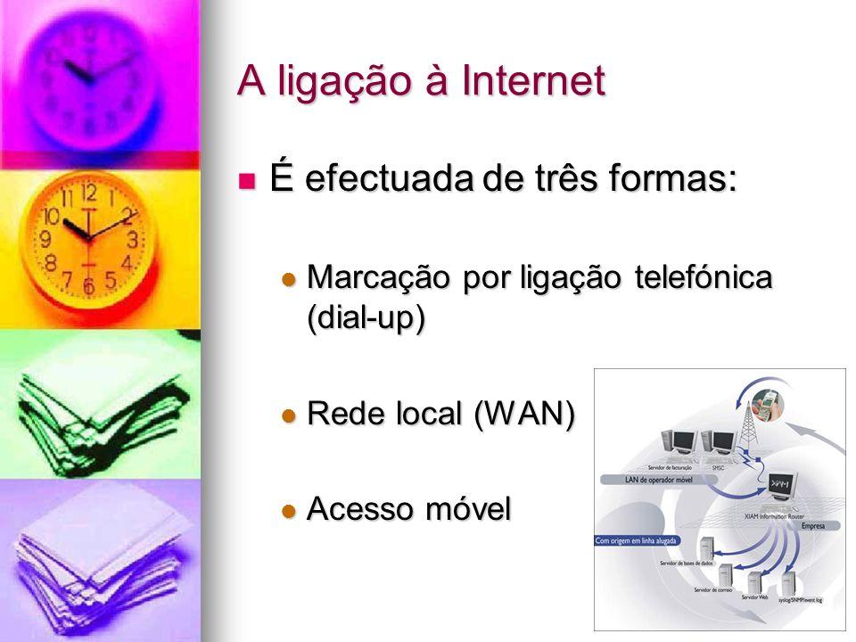 A ligação à Internet É efectuada de três formas: