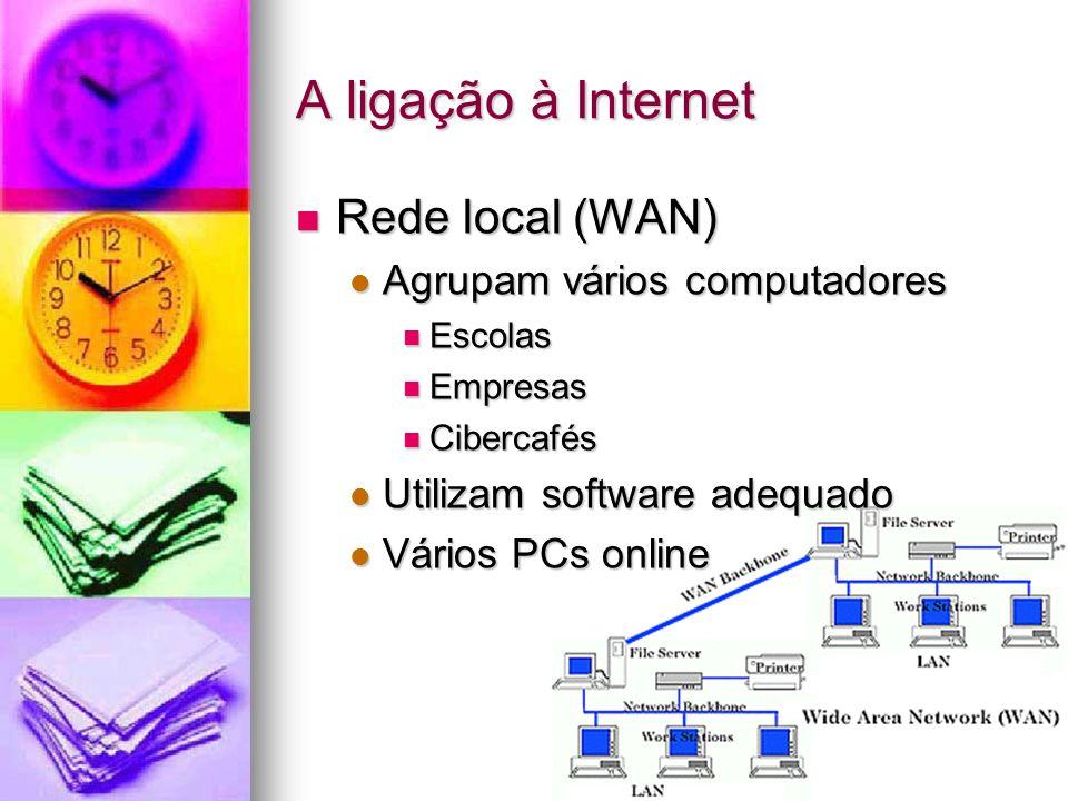 A ligação à Internet Rede local (WAN) Agrupam vários computadores