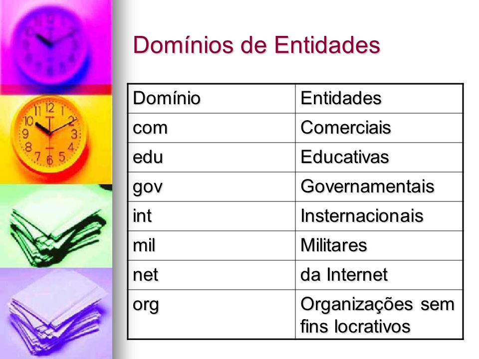 Domínios de Entidades Domínio Entidades com Comerciais edu Educativas