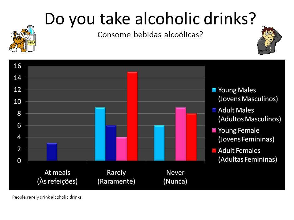 Do you take alcoholic drinks Consome bebidas alcoólicas