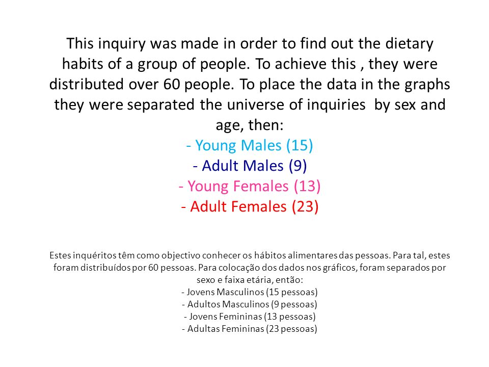 This inquiry was made in order to find out the dietary habits of a group of people.