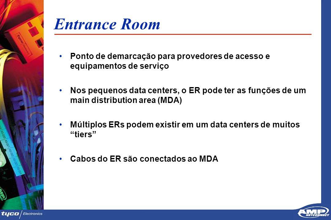 Entrance Room Ponto de demarcação para provedores de acesso e equipamentos de serviço.