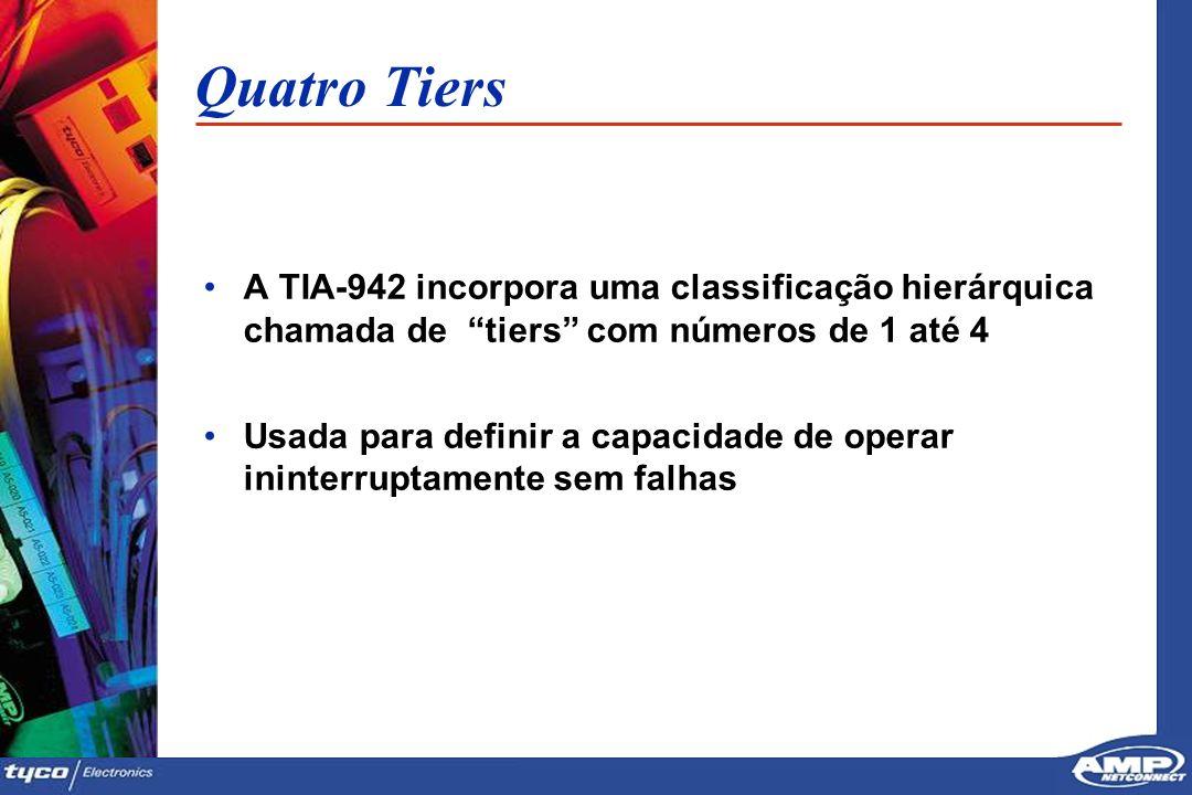 Quatro Tiers A TIA-942 incorpora uma classificação hierárquica chamada de tiers com números de 1 até 4.