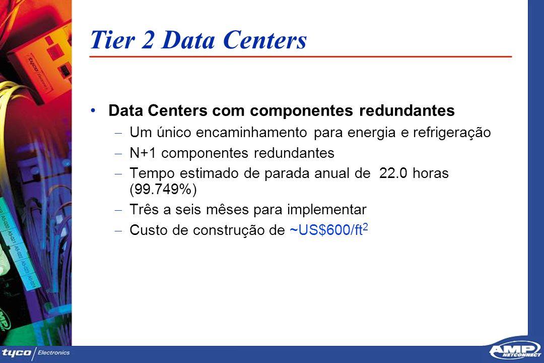 Tier 2 Data Centers Data Centers com componentes redundantes