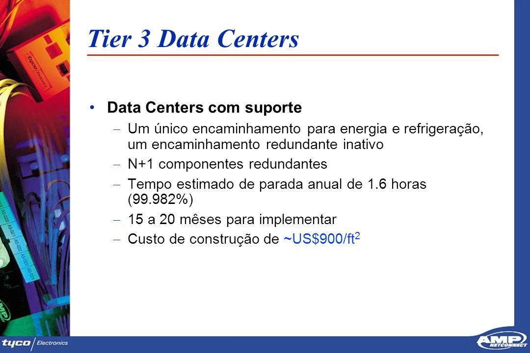 Tier 3 Data Centers Data Centers com suporte