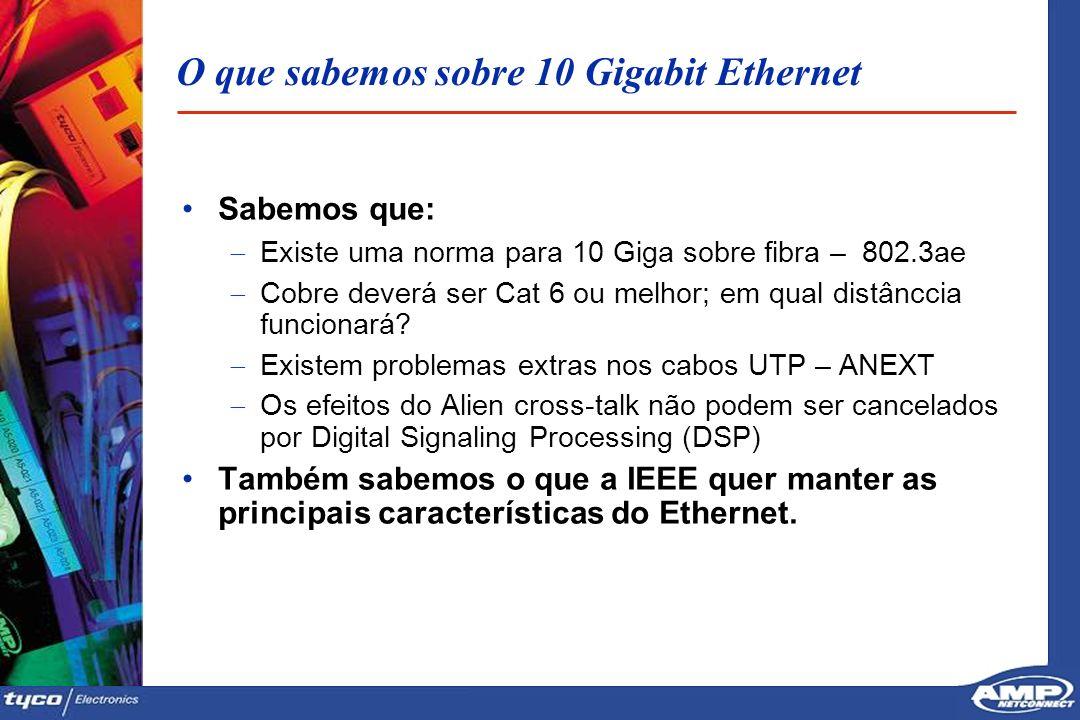 O que sabemos sobre 10 Gigabit Ethernet