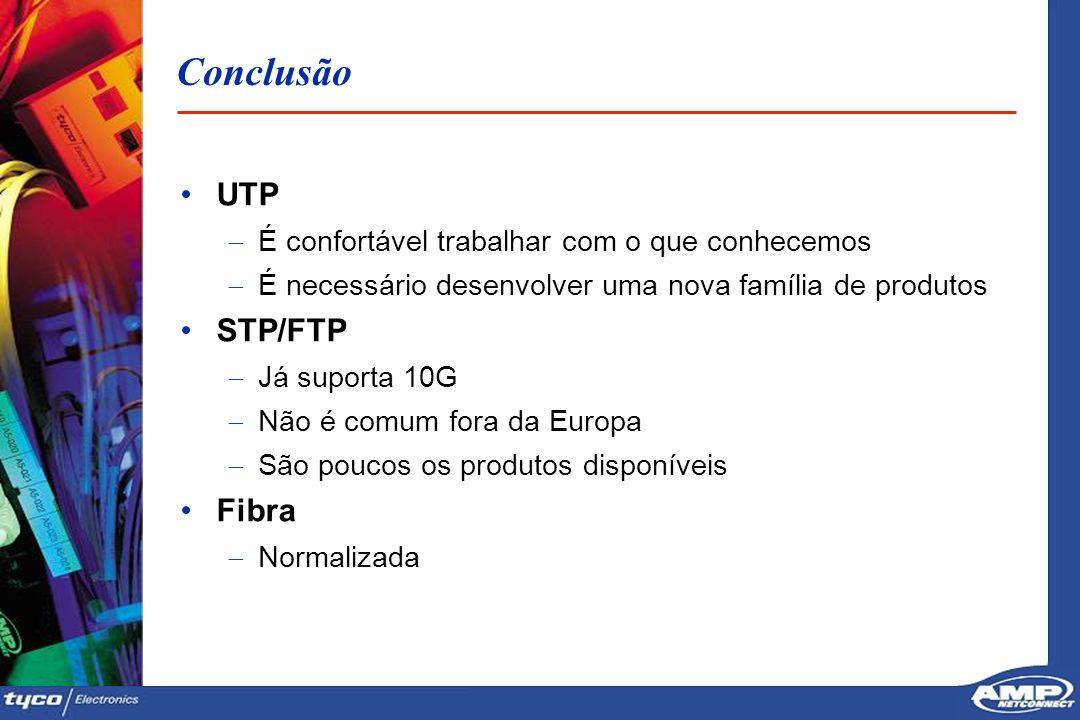 Conclusão UTP STP/FTP Fibra