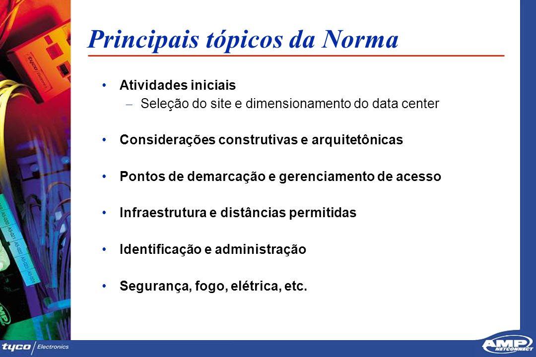 Principais tópicos da Norma