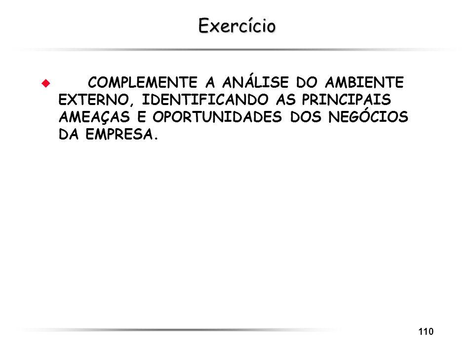 Exercício COMPLEMENTE A ANÁLISE DO AMBIENTE EXTERNO, IDENTIFICANDO AS PRINCIPAIS AMEAÇAS E OPORTUNIDADES DOS NEGÓCIOS DA EMPRESA.