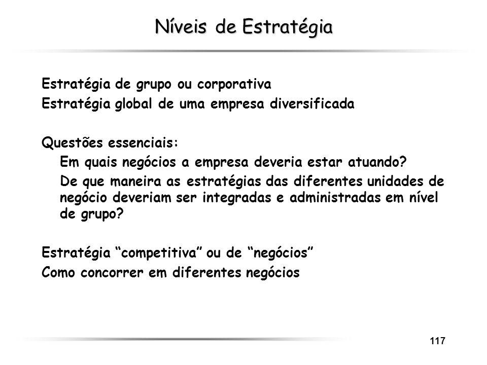 Níveis de Estratégia Estratégia de grupo ou corporativa