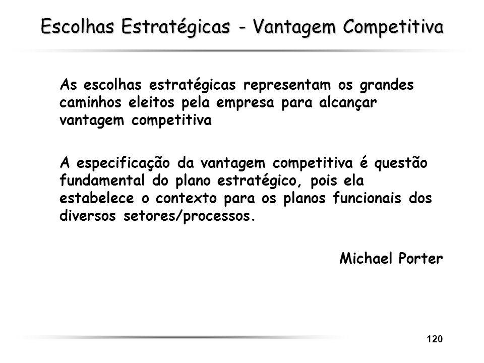 Escolhas Estratégicas - Vantagem Competitiva