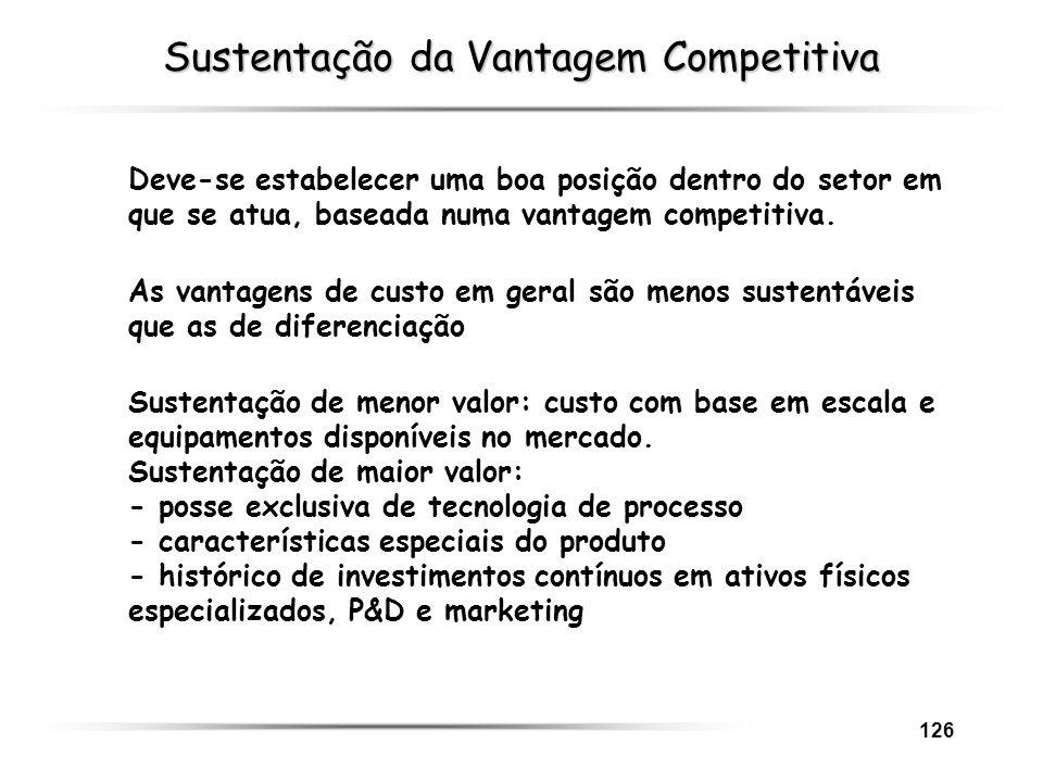 Sustentação da Vantagem Competitiva