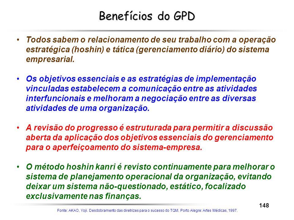 Benefícios do GPD