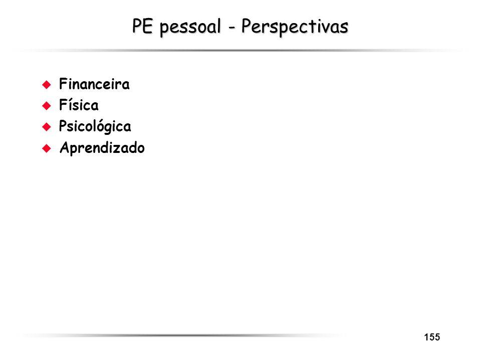 PE pessoal - Perspectivas