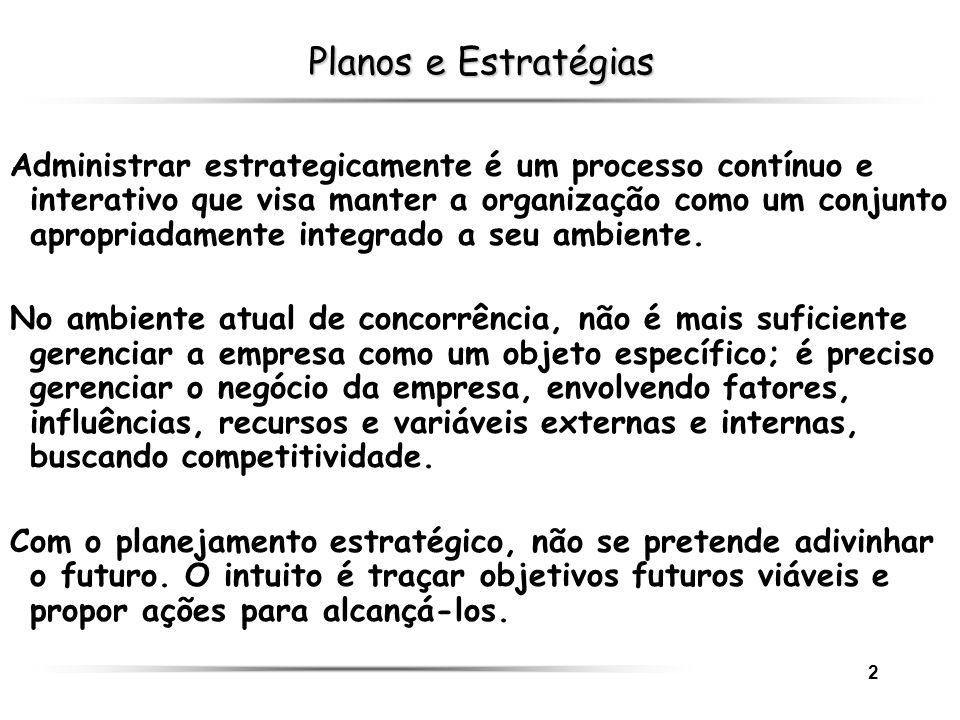 Planos e Estratégias