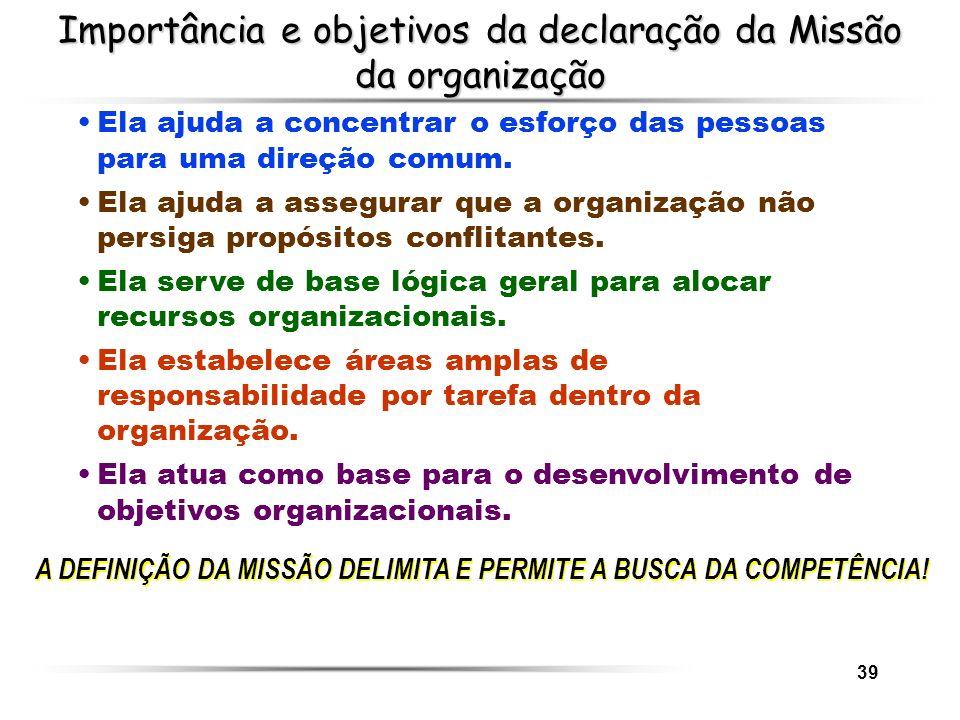 Importância e objetivos da declaração da Missão da organização