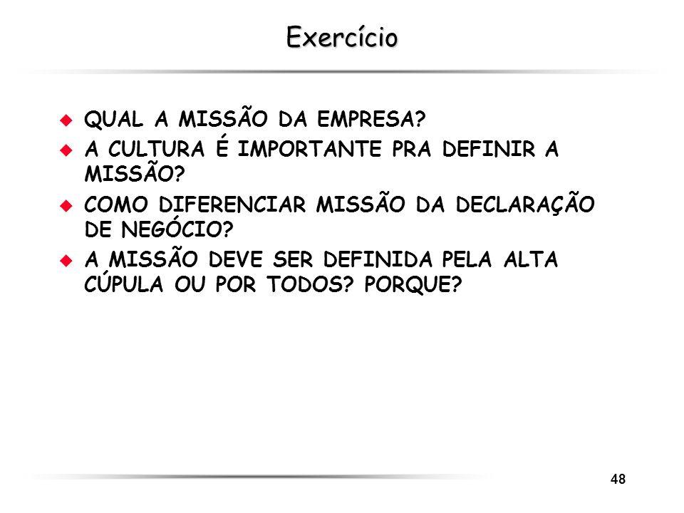 Exercício QUAL A MISSÃO DA EMPRESA