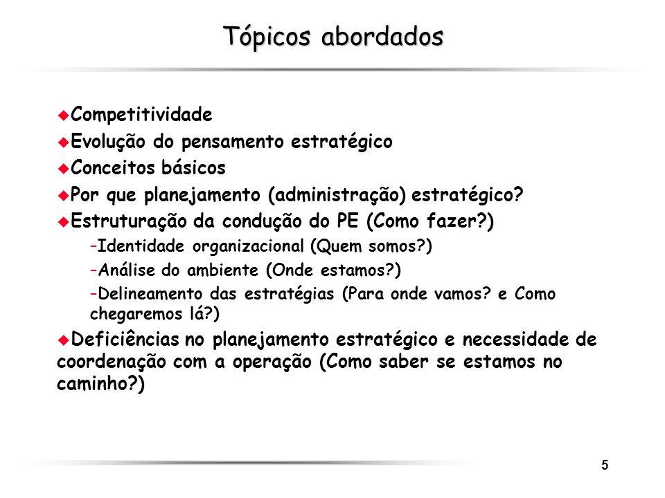 Tópicos abordados Competitividade Evolução do pensamento estratégico