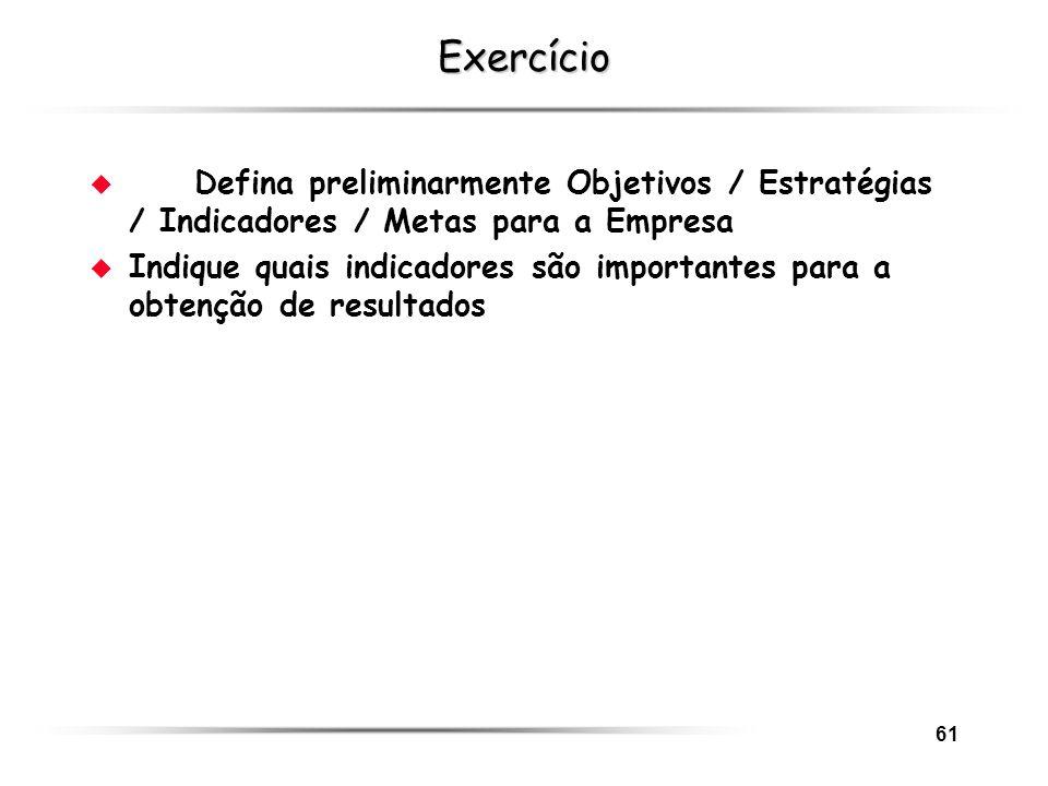 Exercício Defina preliminarmente Objetivos / Estratégias / Indicadores / Metas para a Empresa.