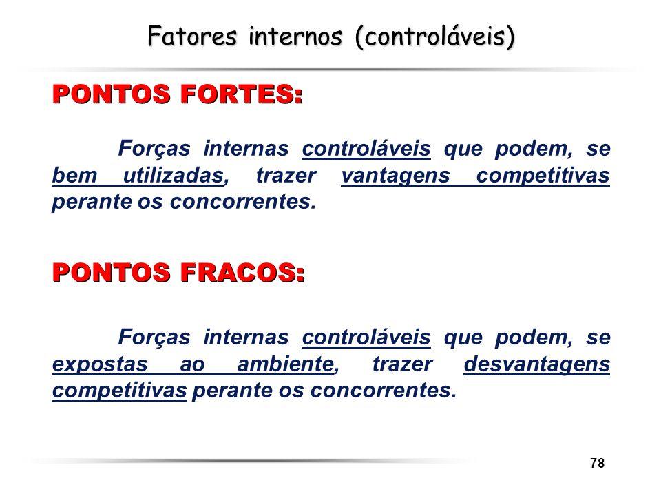 Fatores internos (controláveis)