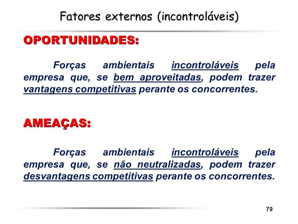 Fatores externos (incontroláveis)