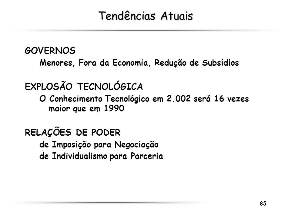 Tendências Atuais GOVERNOS EXPLOSÃO TECNOLÓGICA RELAÇÕES DE PODER