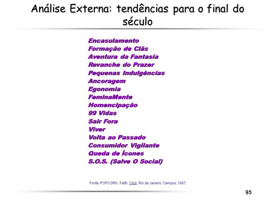 Análise Externa: tendências para o final do século