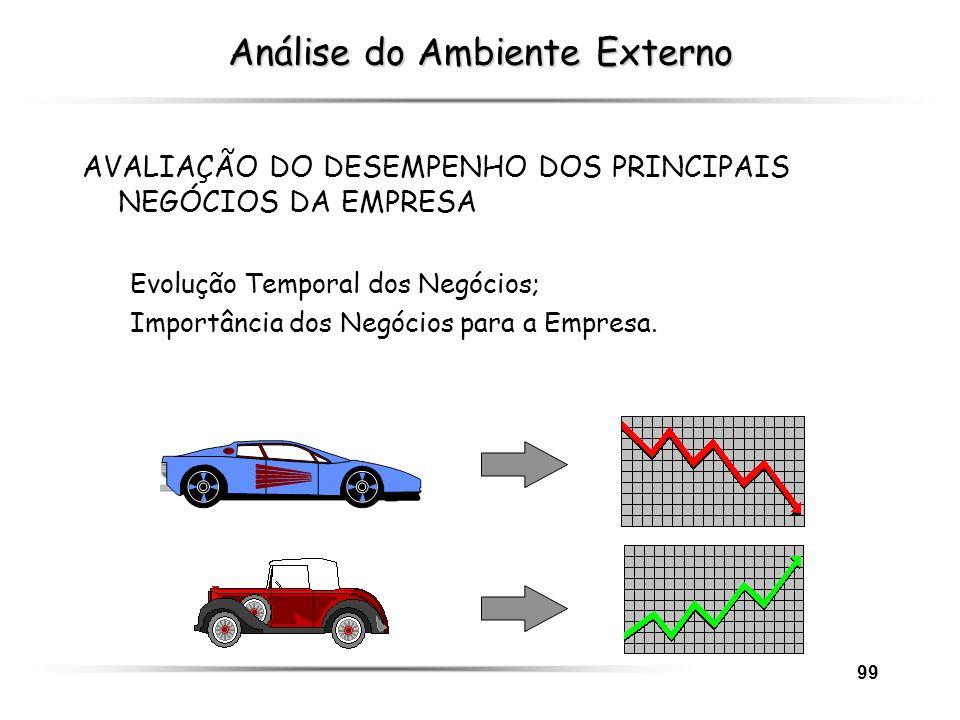 Análise do Ambiente Externo