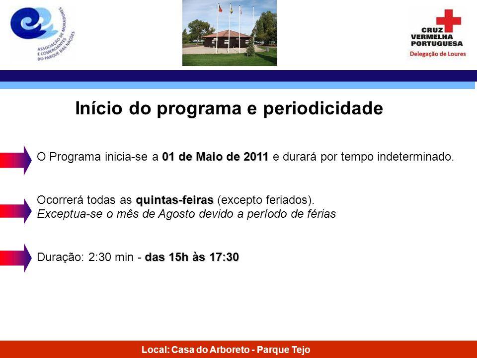 Início do programa e periodicidade