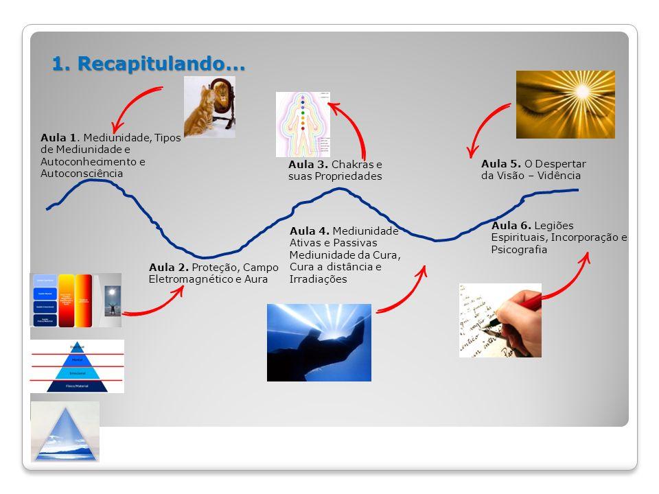 1. Recapitulando... Aula 1. Mediunidade, Tipos de Mediunidade e Autoconhecimento e Autoconsciência.