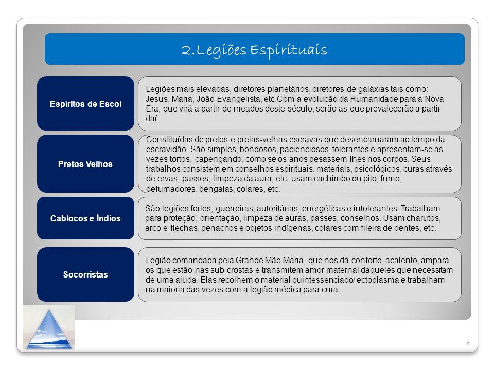 2.Legiões EspirituaisEspíritos de Escol.