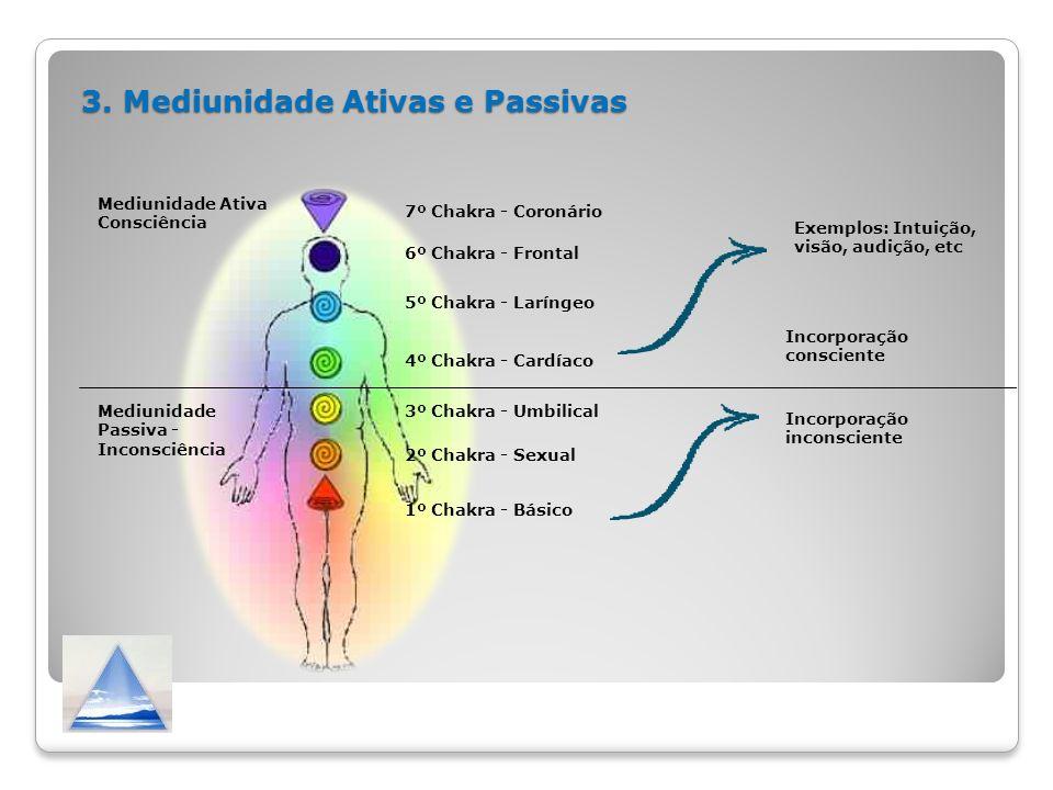 3. Mediunidade Ativas e Passivas