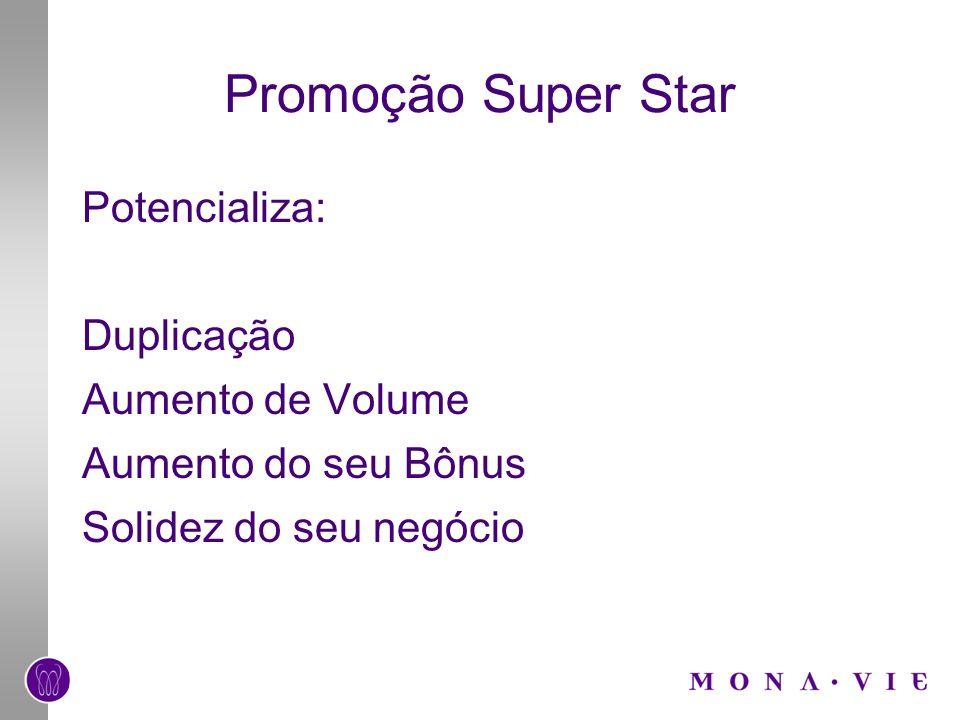 Promoção Super Star Potencializa: Duplicação Aumento de Volume Aumento do seu Bônus Solidez do seu negócio