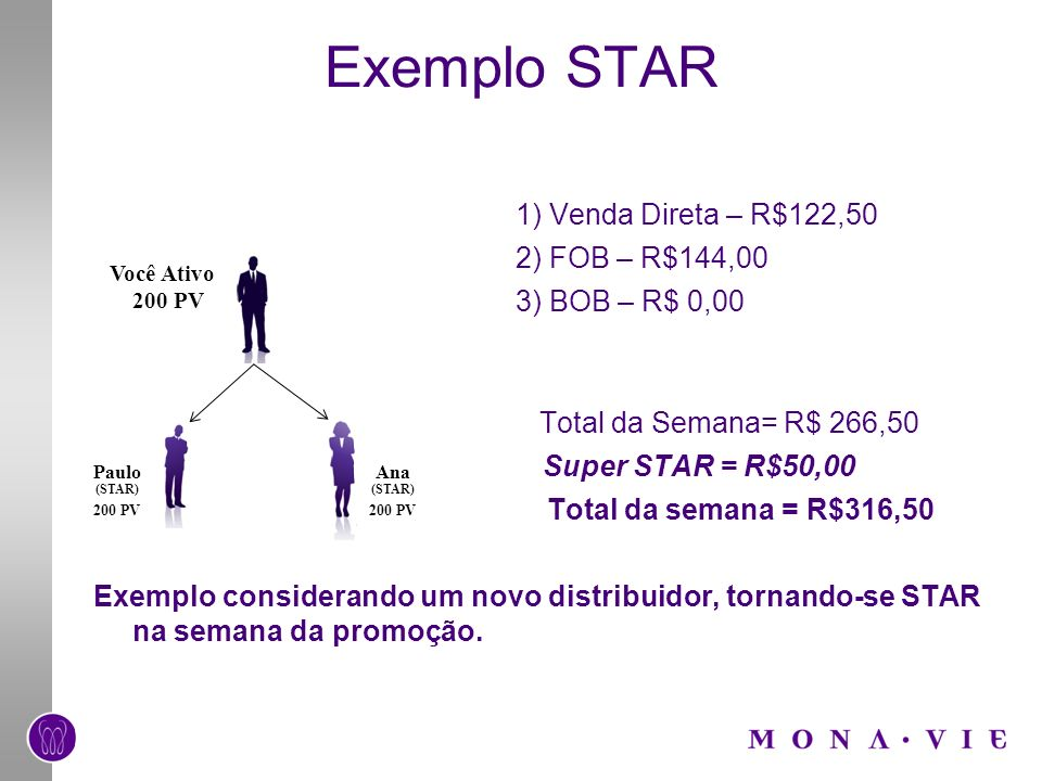 Exemplo STAR Você Ativo 200 PV