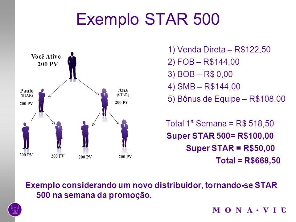 Exemplo STAR 500 Você Ativo 200 PV