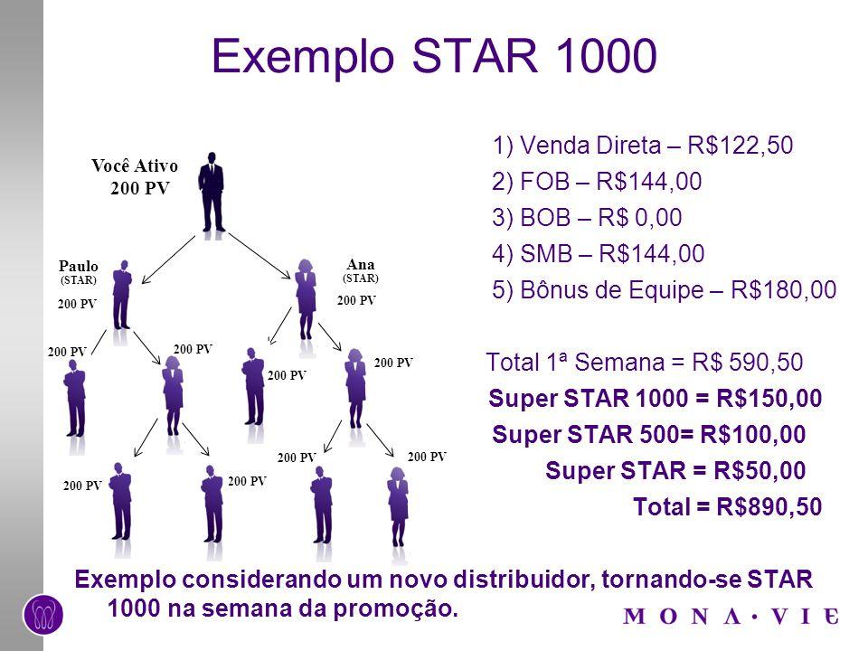 Exemplo STAR 1000 Você Ativo 200 PV