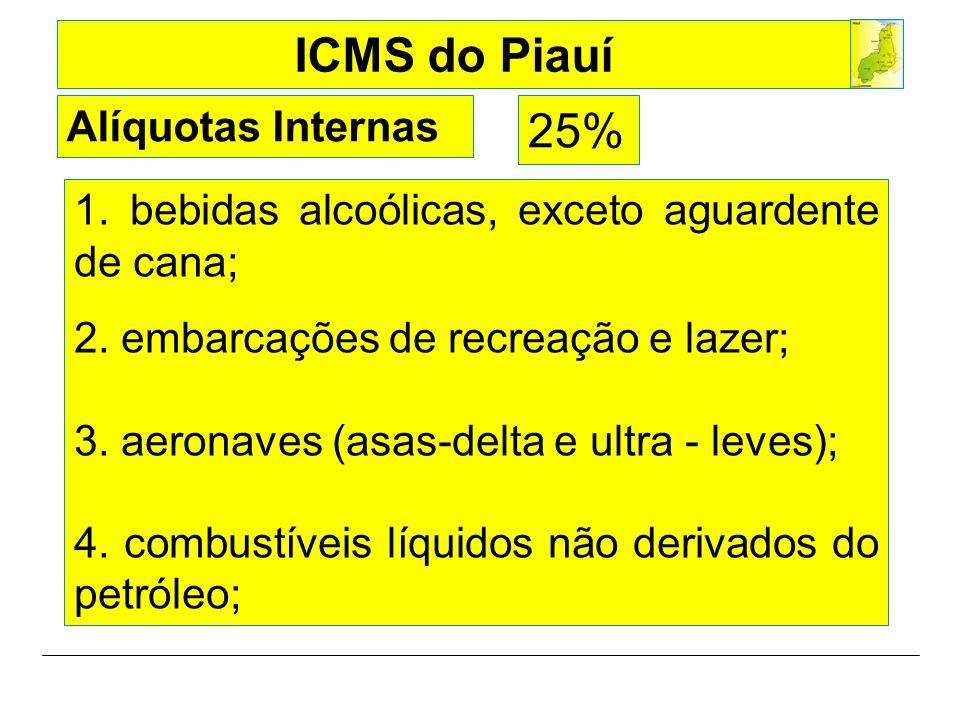 Alíquotas Internas 25% 1. bebidas alcoólicas, exceto aguardente de cana; 2. embarcações de recreação e lazer;