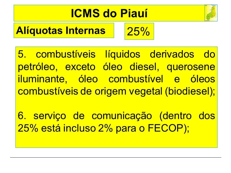 Alíquotas Internas 25%