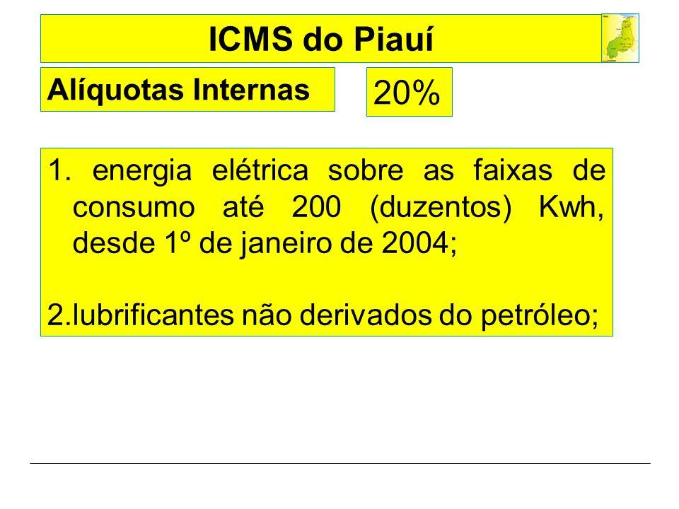 Alíquotas Internas 20% 1. energia elétrica sobre as faixas de consumo até 200 (duzentos) Kwh, desde 1º de janeiro de 2004;