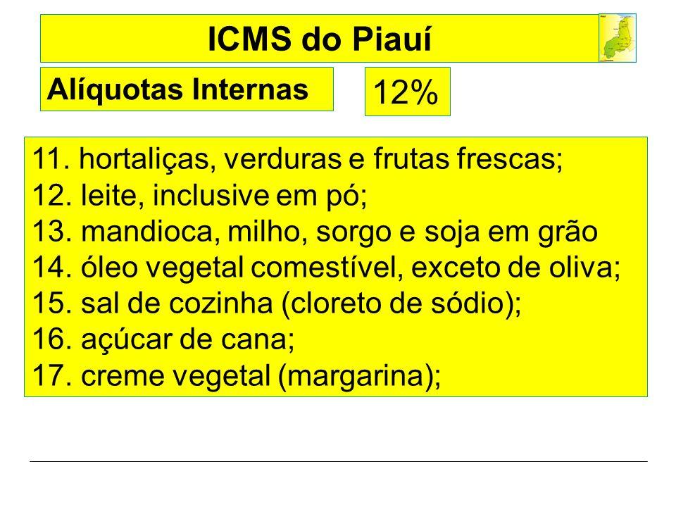 12% Alíquotas Internas 11. hortaliças, verduras e frutas frescas;