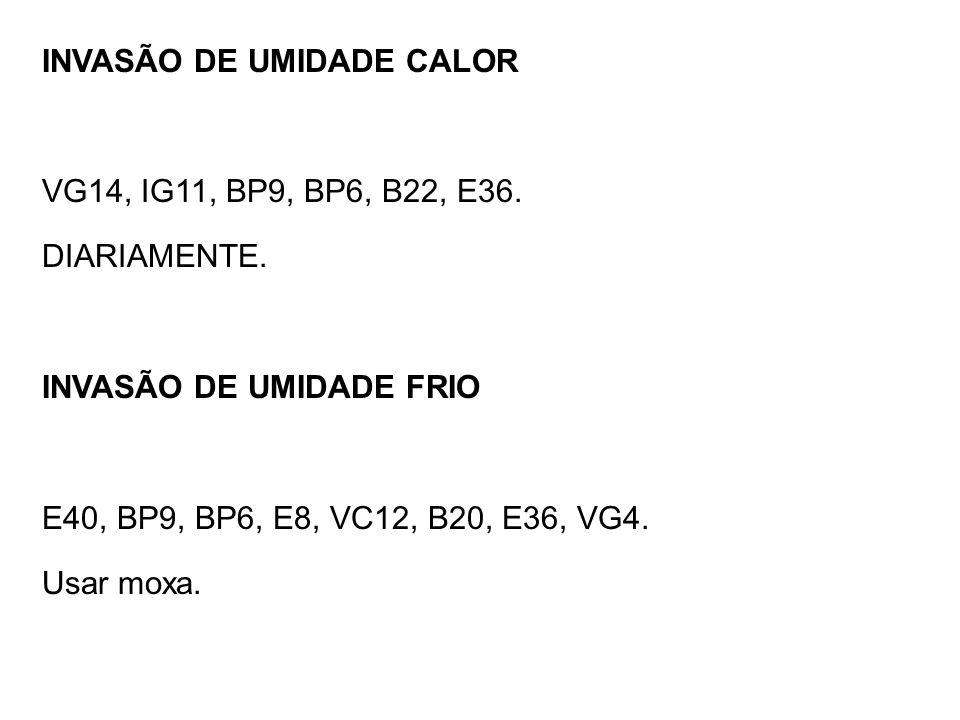 INVASÃO DE UMIDADE CALOR