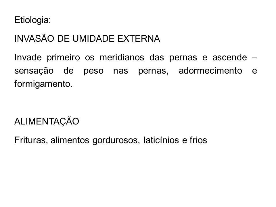 Etiologia: INVASÃO DE UMIDADE EXTERNA.